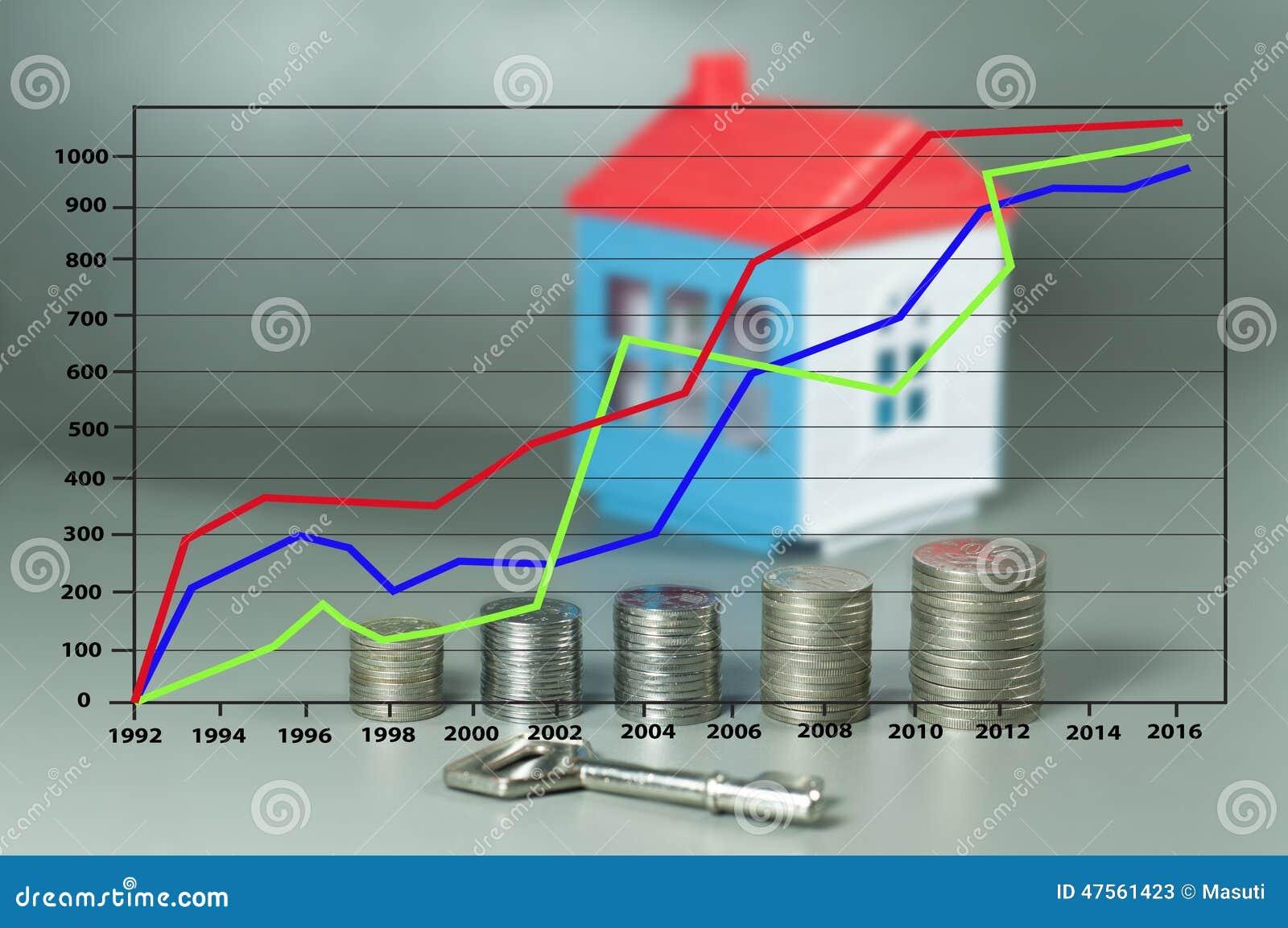 Vista della chiave, del grafico, delle monete e della casa nei