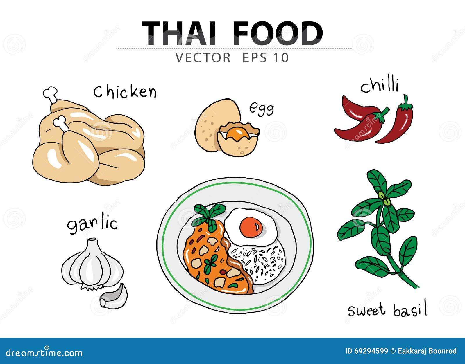 Famous Thai Food Menu