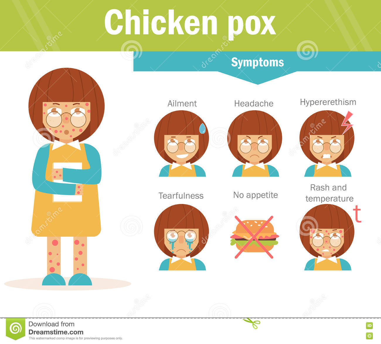 Chicken Pox Pictures Early Stages Kids