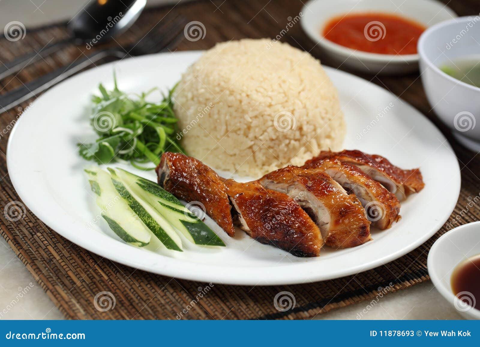 Chicken rice recipes urdu