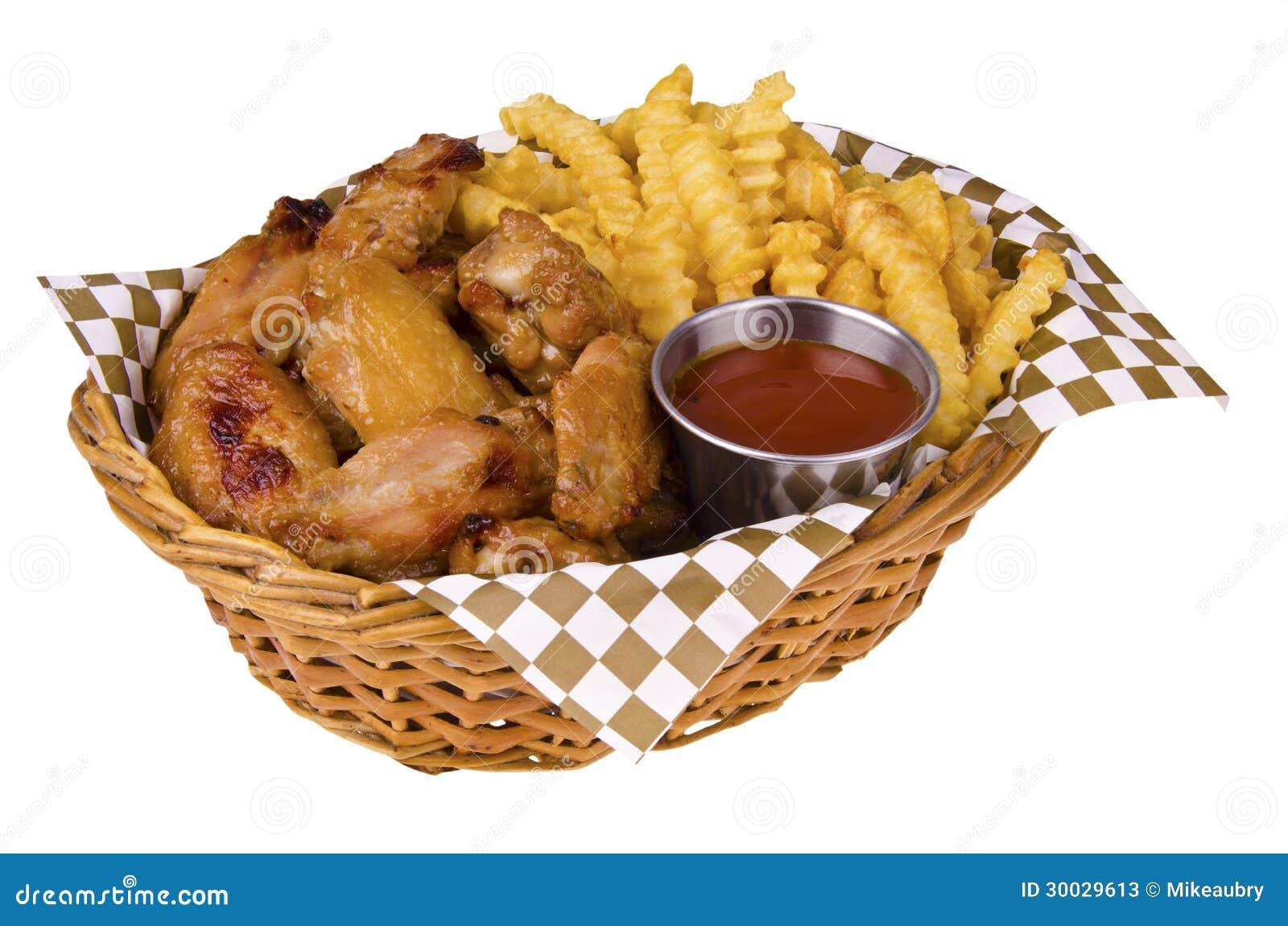 chicken wing restaurant business plan