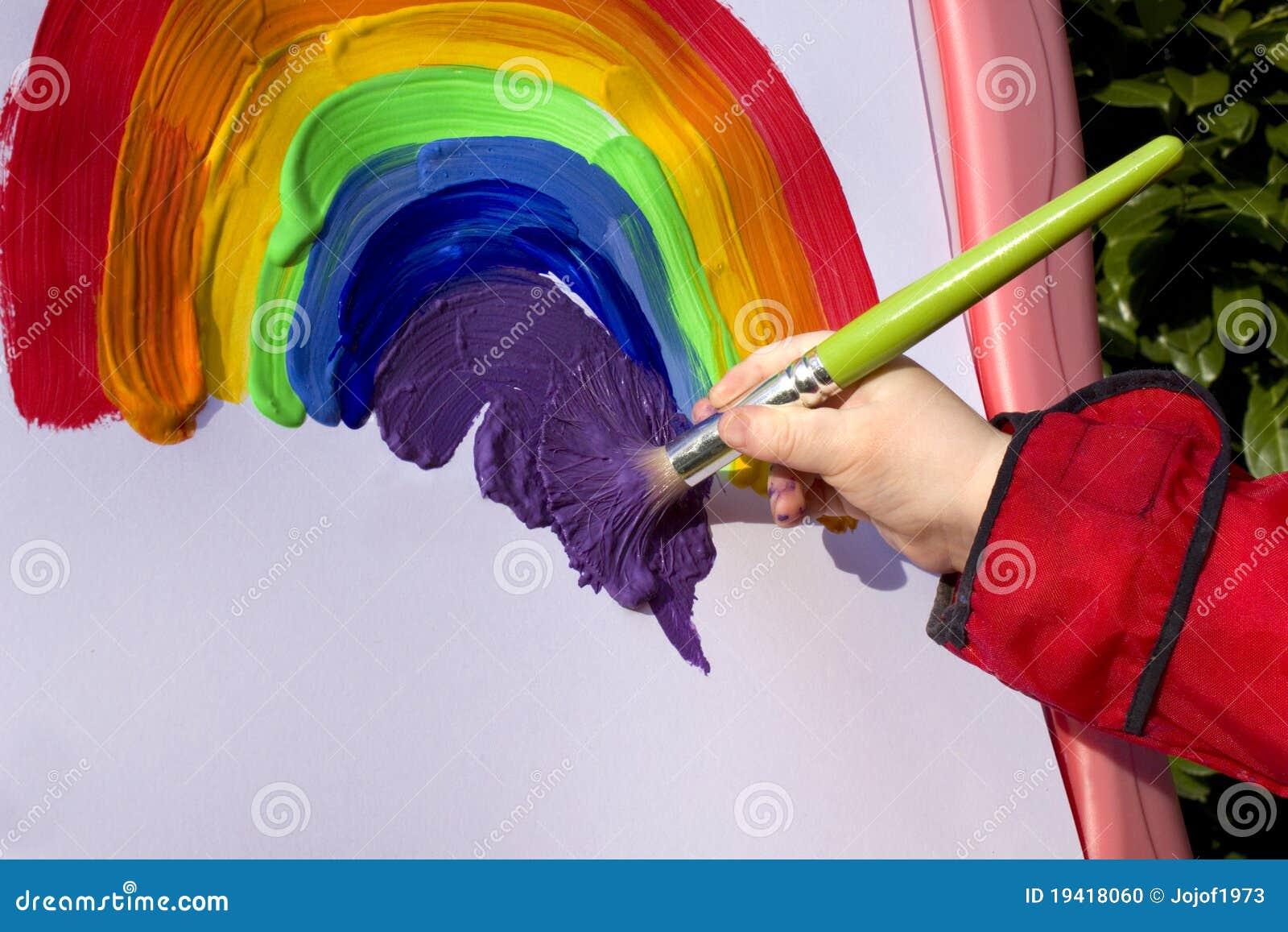 Learn z brush