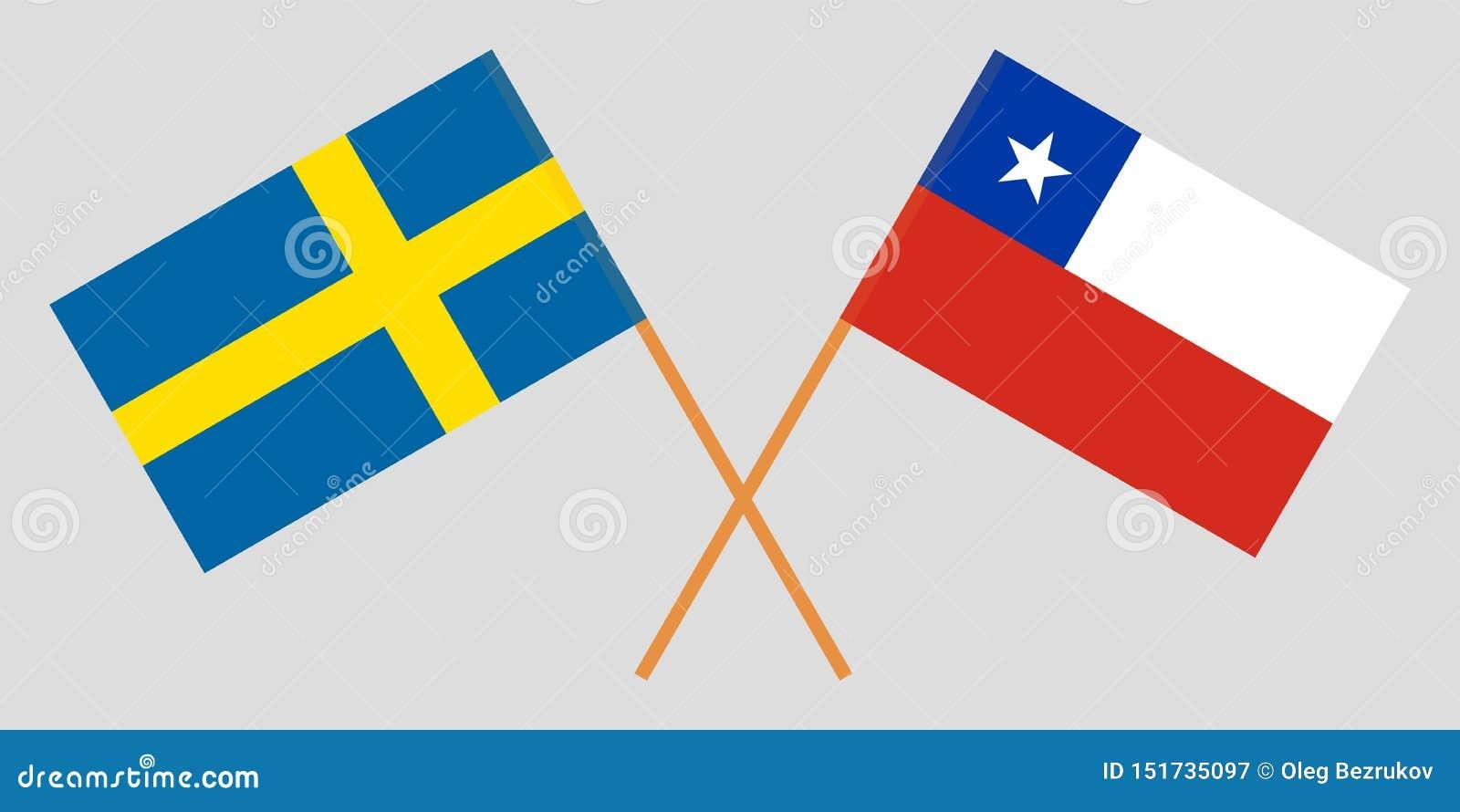 Chile Schweden