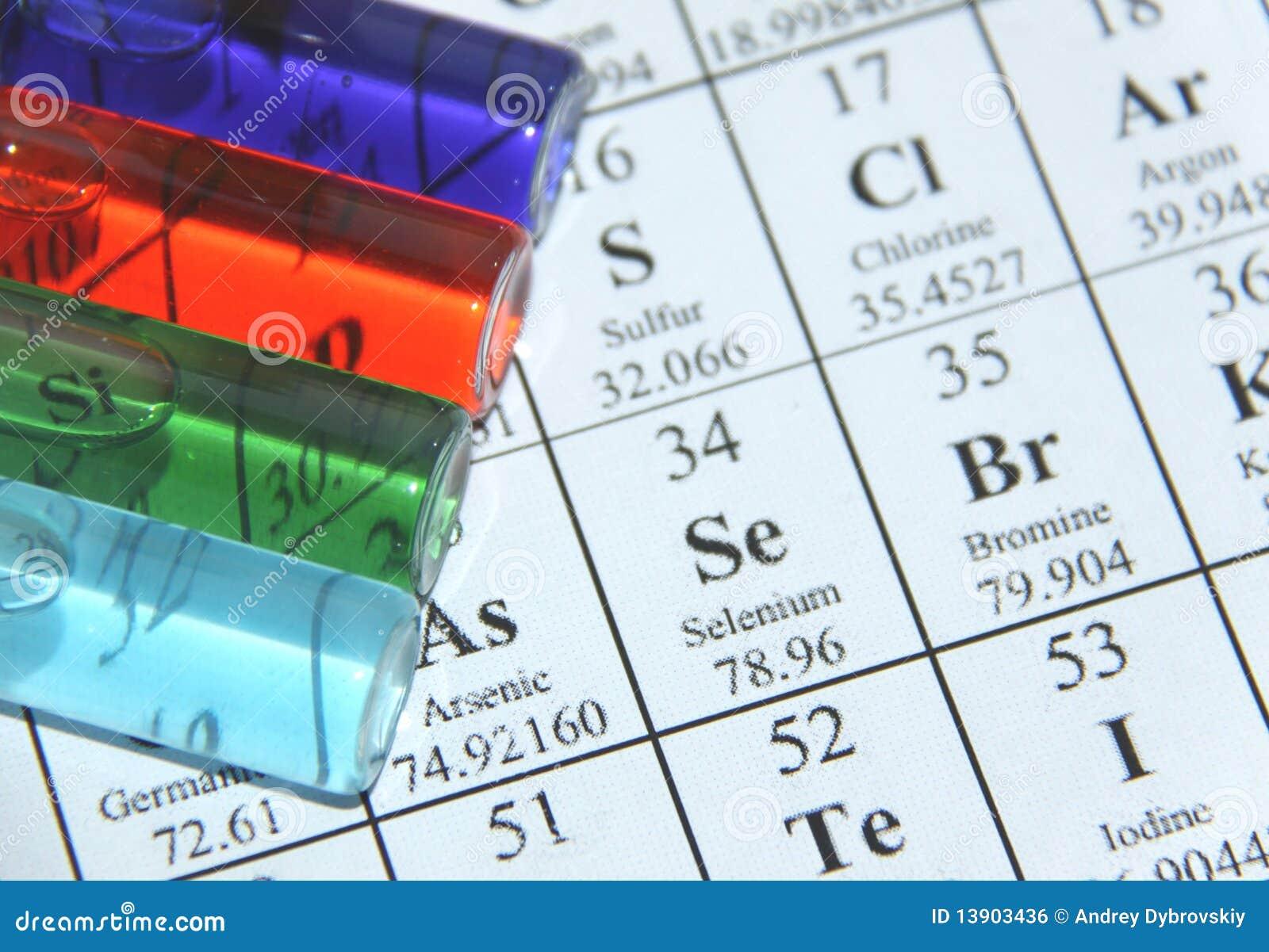 Chimica. Serie della provetta