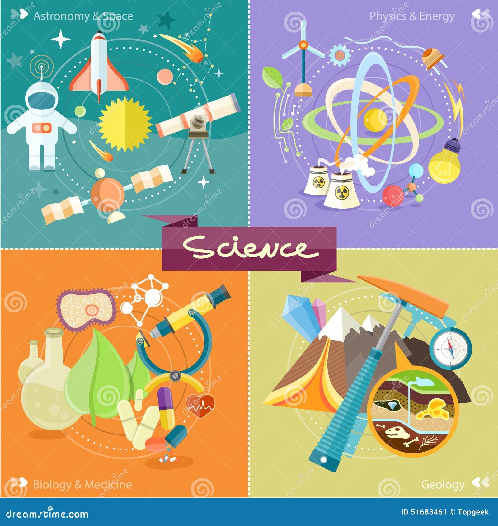 Chimie Physique Biologie Illustration De Vecteur Image