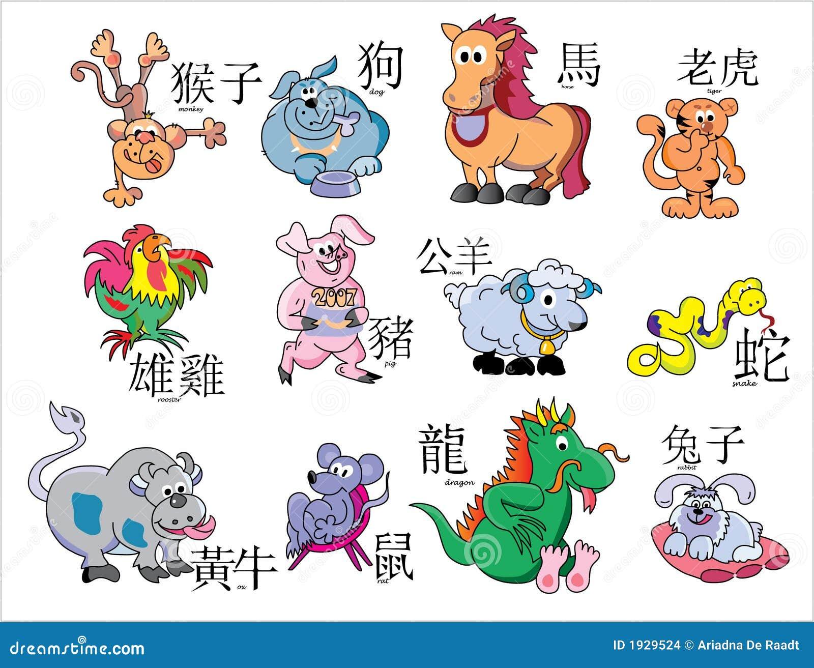 china horoskop vektor abbildung illustration von. Black Bedroom Furniture Sets. Home Design Ideas