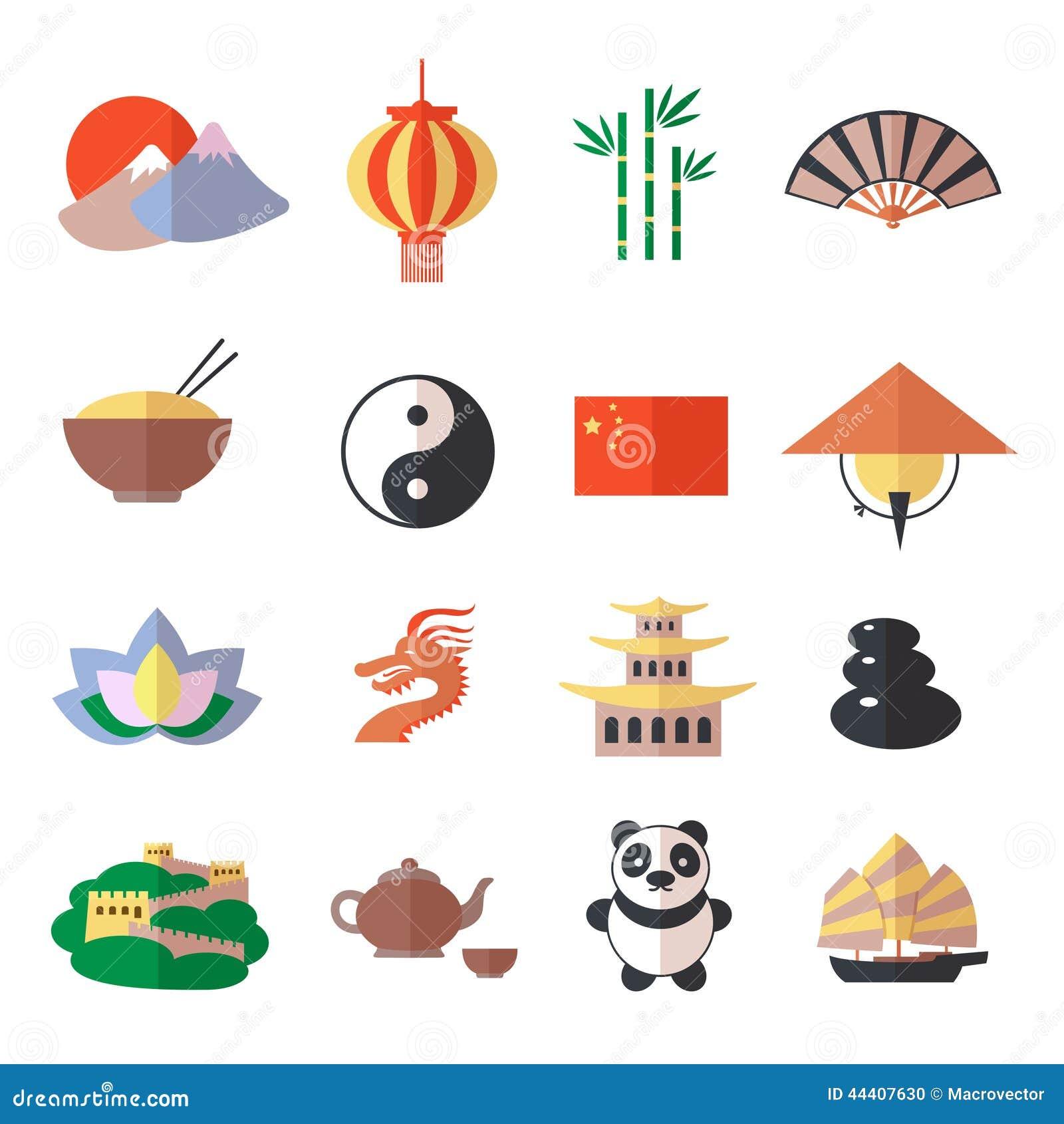 China travel asian tra...