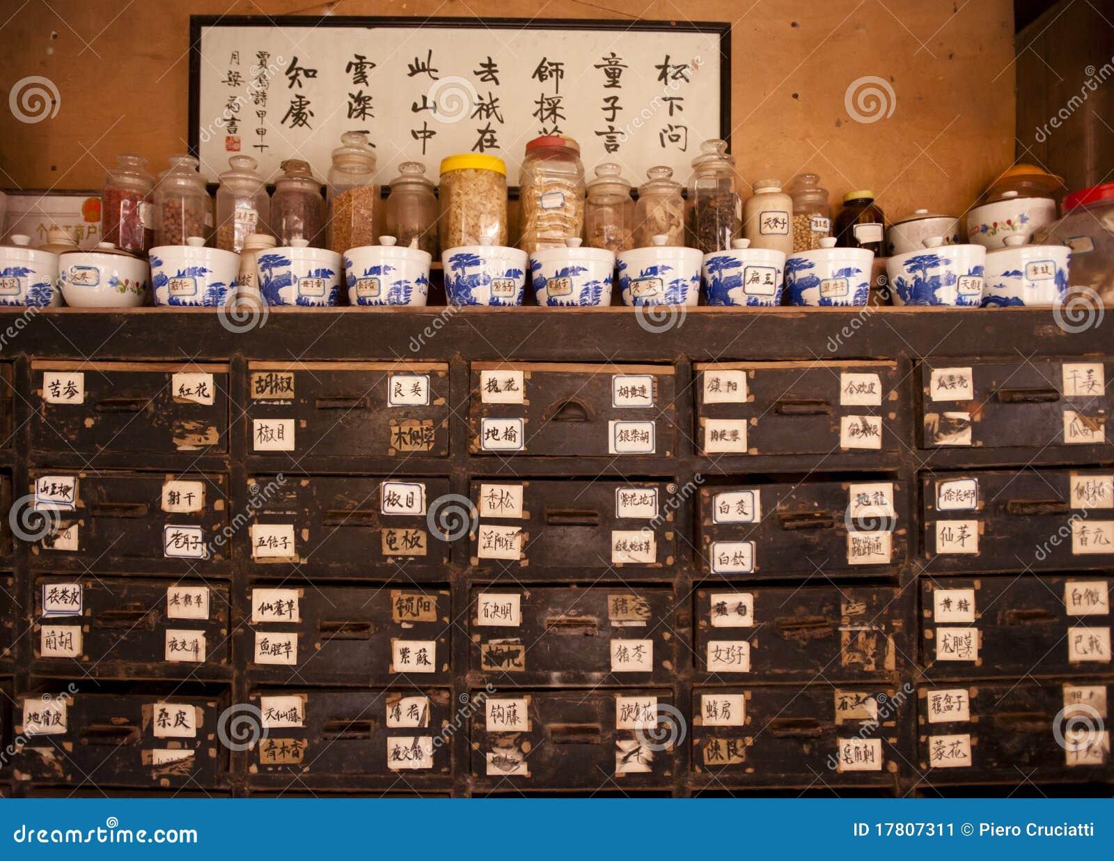 China: traditionele Chinese medicin