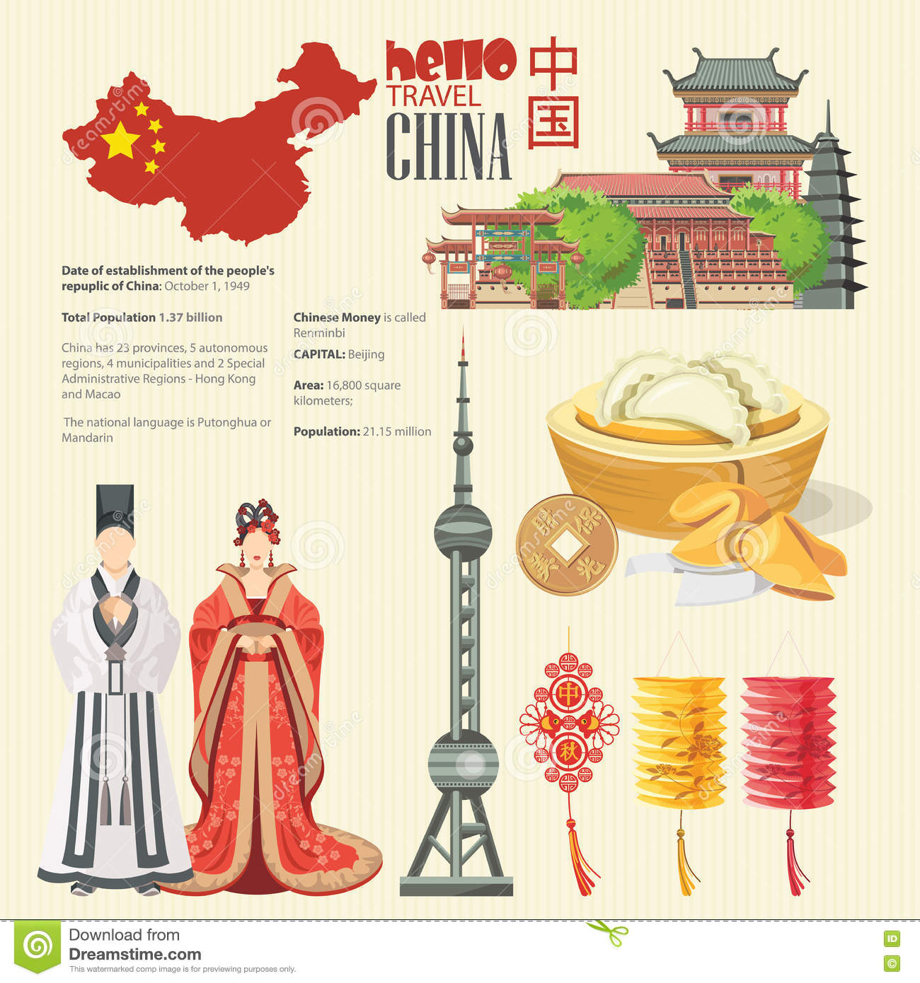 China Travel Vector Illustration With Infographic Chinese Set With