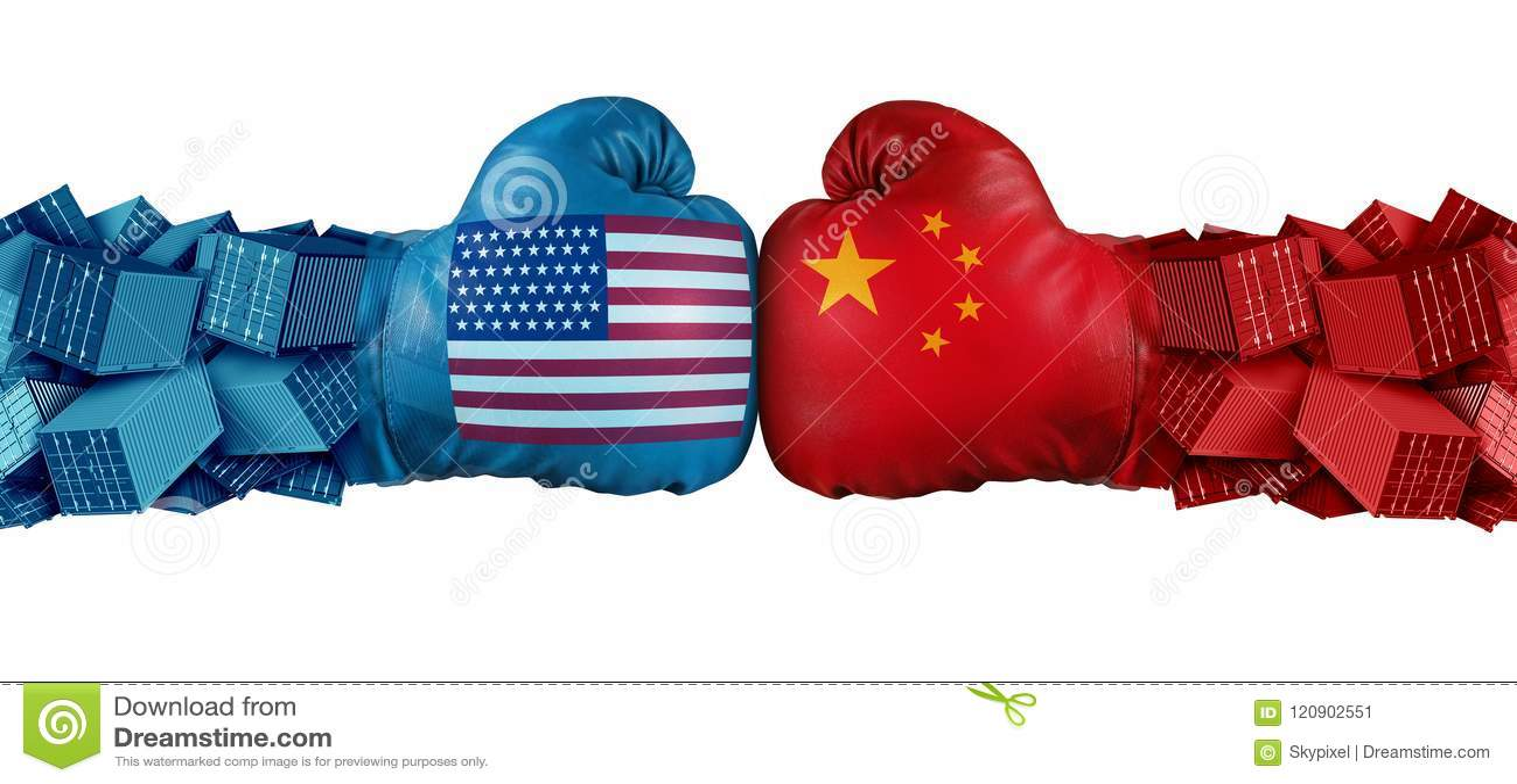 China United States Trade Challenge