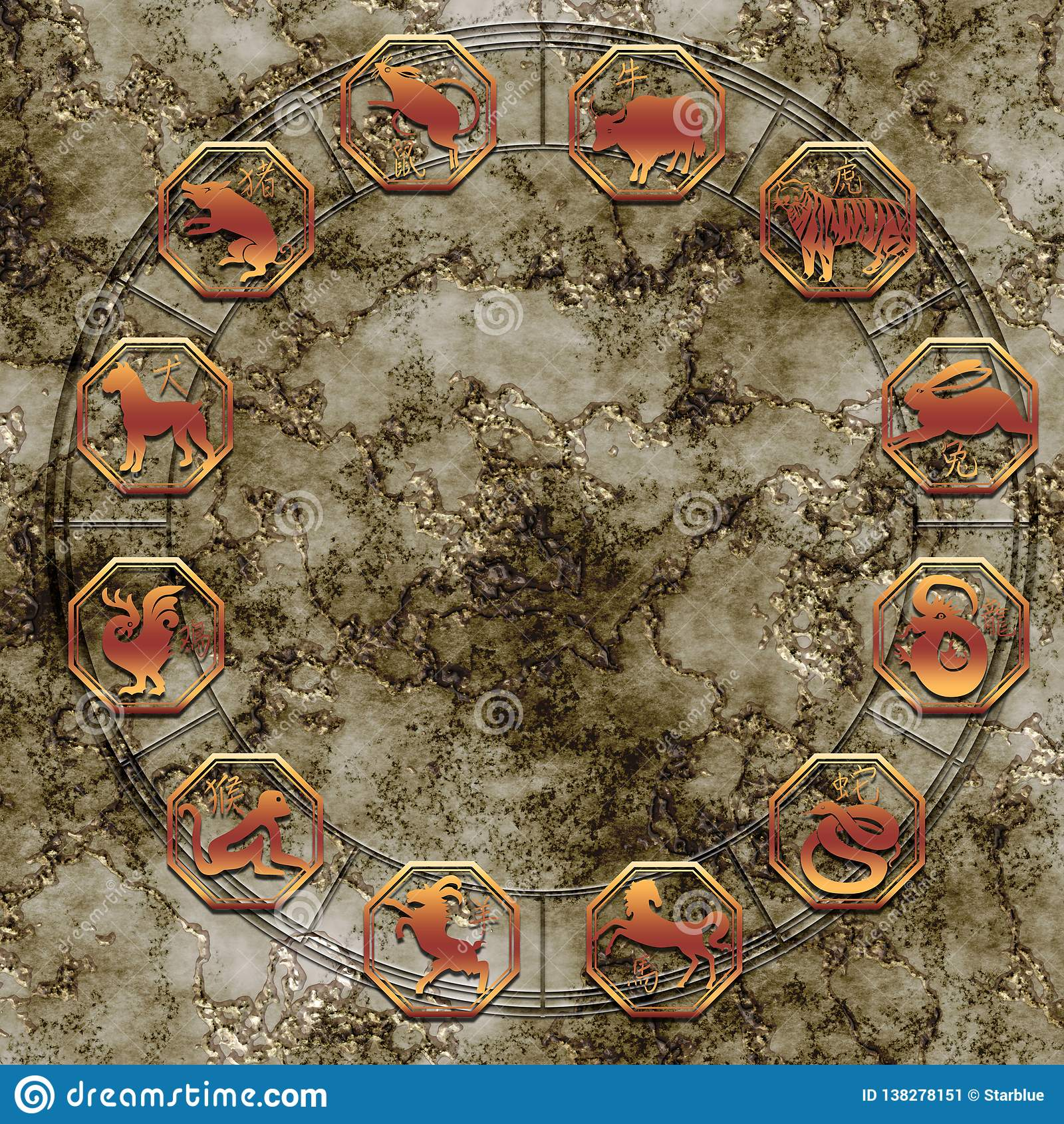 Chinese astrology zodiac signs like china esoteric concept