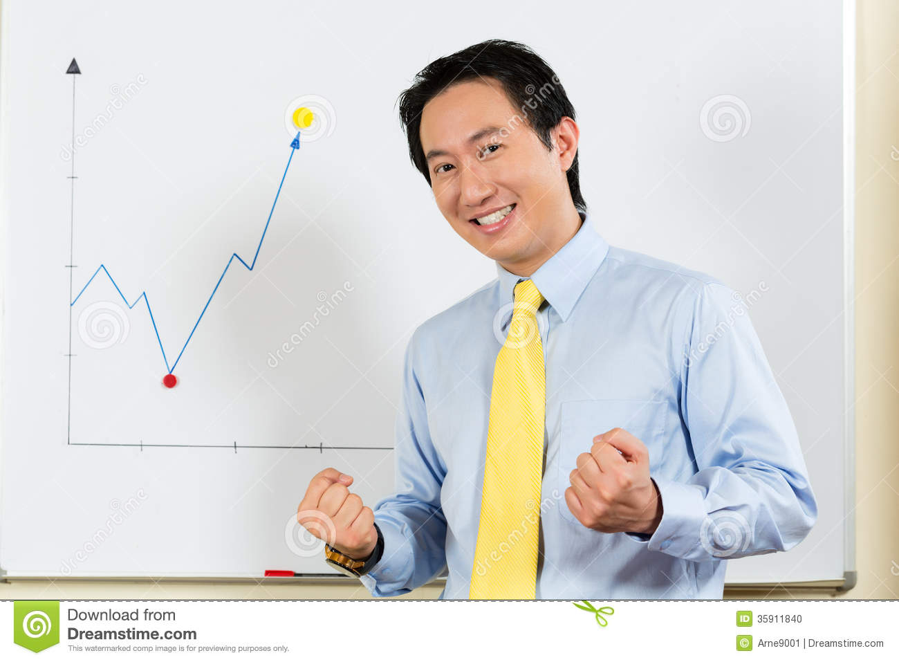 how to say successful in chinese