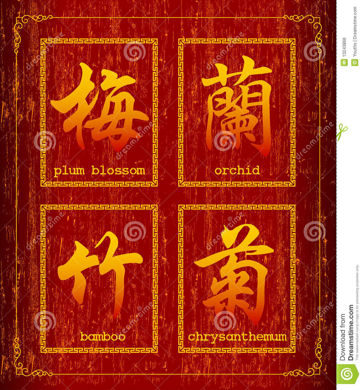Chinese character symbol about Plants