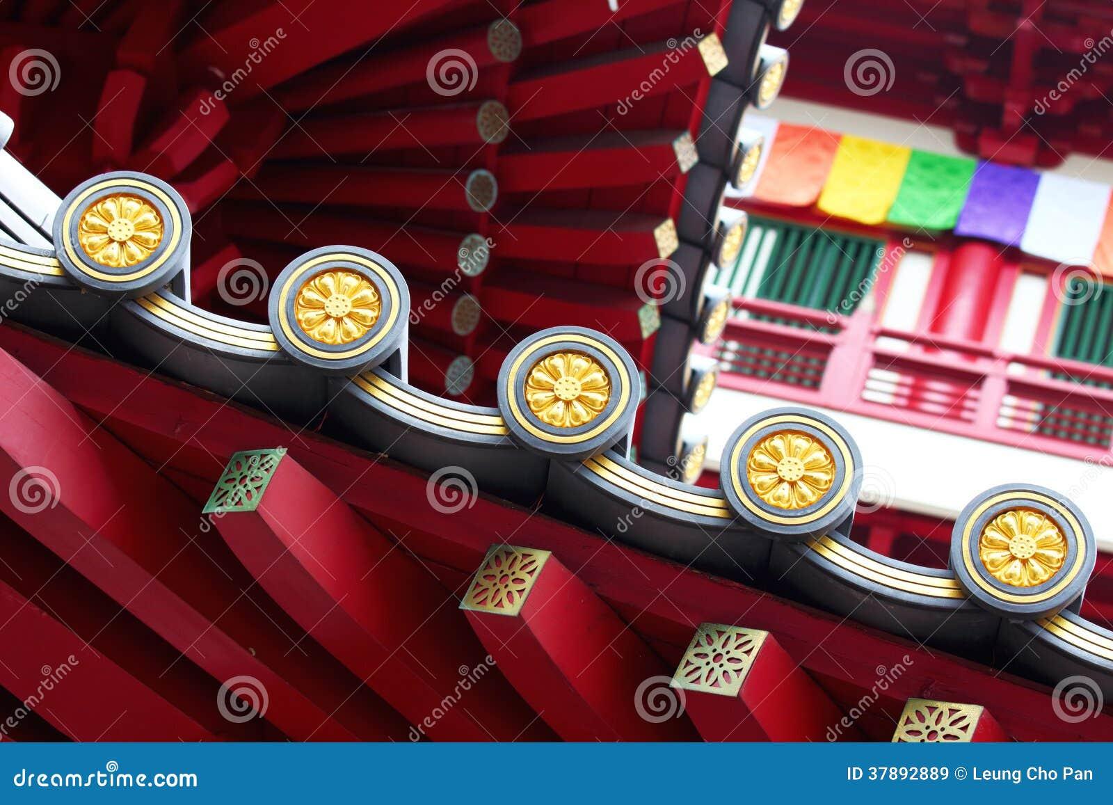 Chinese eaves van het tempeldak