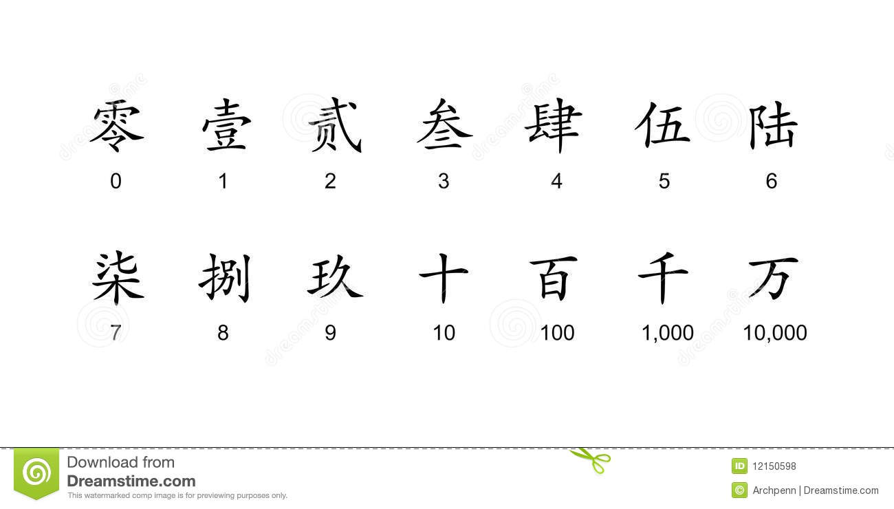 Chinese Formal Number Character Stock Illustration Illustration Of