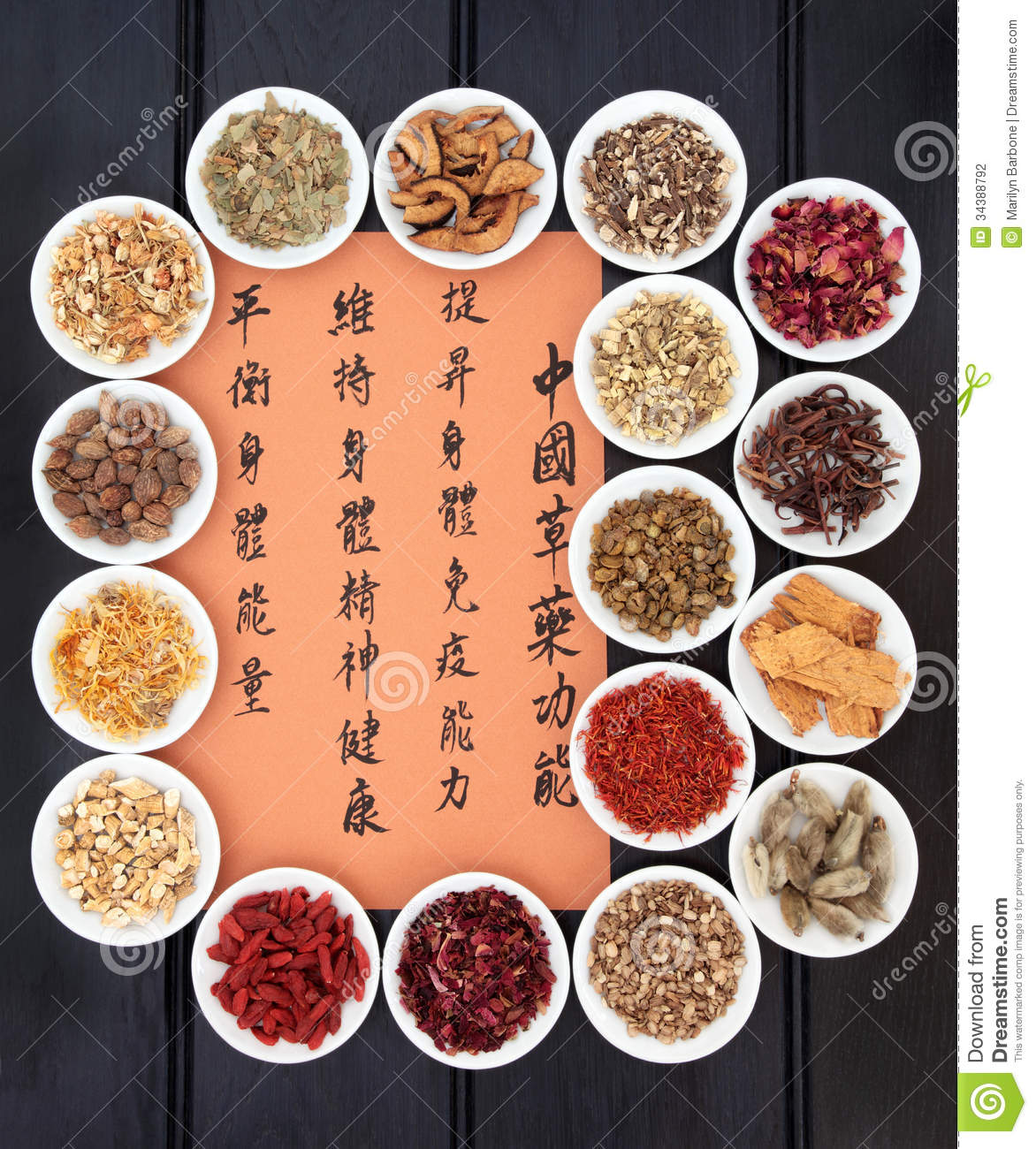 thesis on traditional chinese medicine Objective - this thesis was written to analyze the effects of traditional chinese medicine (acupuncture as well as herbs) and naturopathic medicine in the treatment of idiopathic infertility.