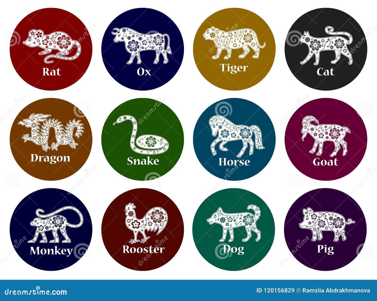 Chinese Horoscope 2019, 2020, 2021, 2022, 2023, 2024, 2025 Years