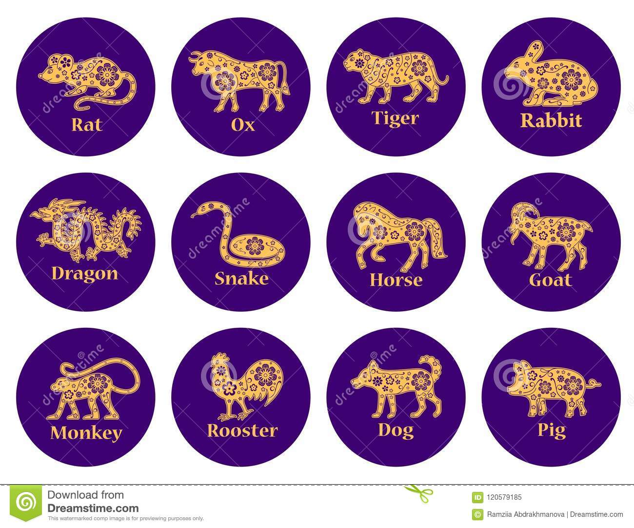 e198145e0 Chinese horoscope 2019, 2020, 2021 and 2022, 2023, 2024 and 2025 years.  Rat, ox, tiger and rabbit, dragon, snake and horse, goat, monkey and  rooster, dog ...