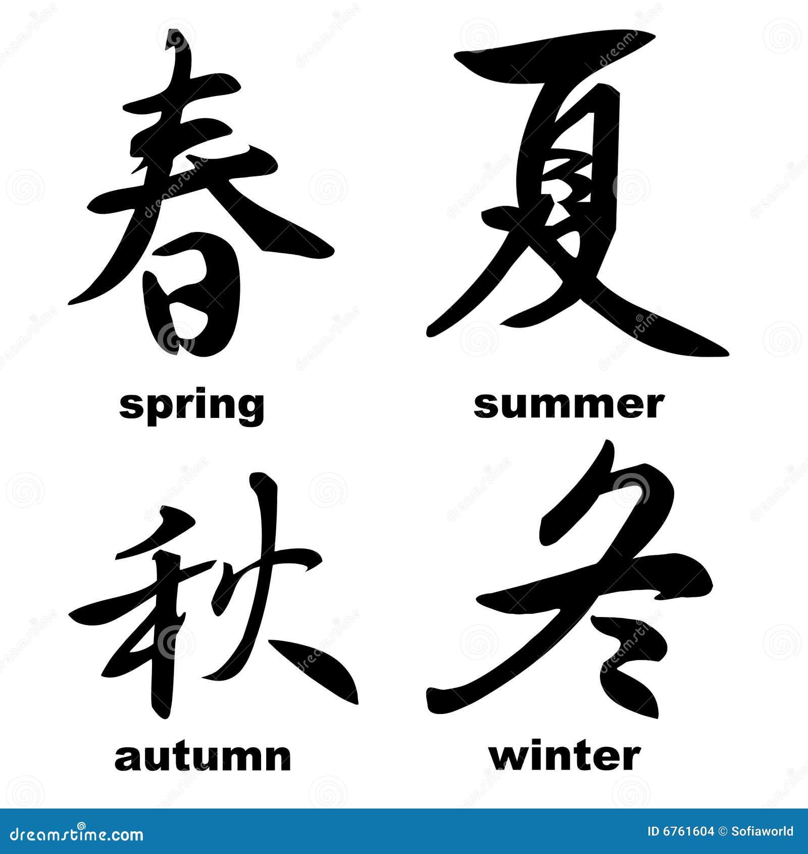 Chinese kalligrafie