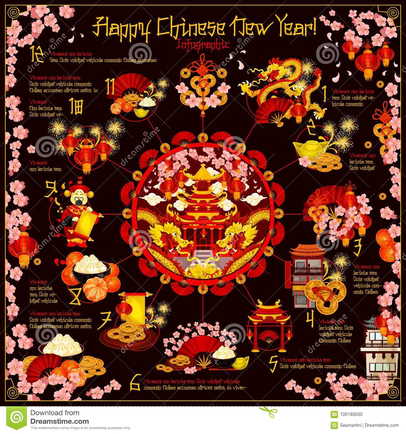 Chinese New Year Holiday Traditions Infographic Stock ...