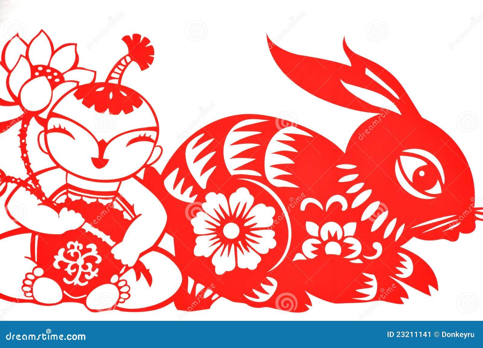 essay on spring festival The basant kite festival of punjab has been a historic spring time kite flying event during the basant panchami festival in the punjab region in india and pakistan it falls on basant, also called basant panchami punjabi: ਬਸੰਤ ਪੰਚਮੀ urdu: بسنت پنچمی hindi: बसन्त पञ्चमी) and vasant panchami.