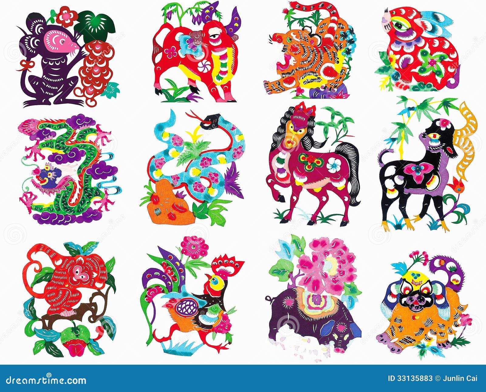 Chinese Zodiac Arts And Crafts
