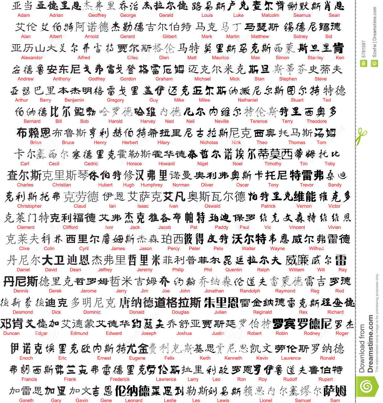 chinese writing with translation