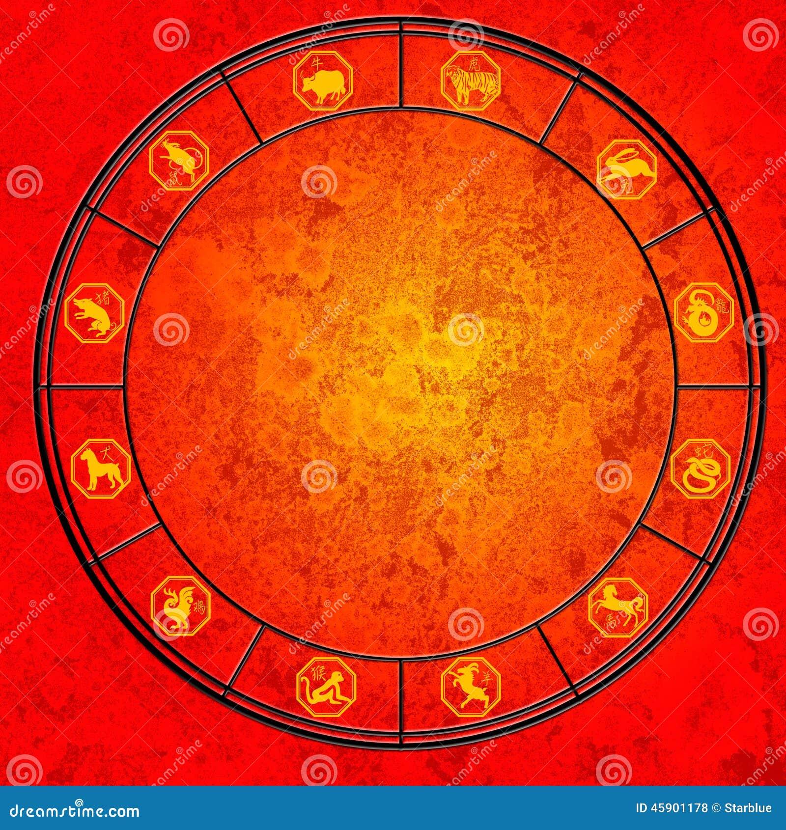 Chinese Zodiac Stock Illustration Illustration Of Zodiac 45901178