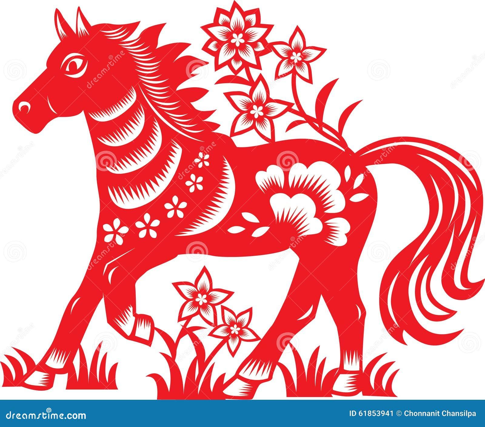2014 Chinese Horoscopes Chinese Astrology Chinese Zodiac