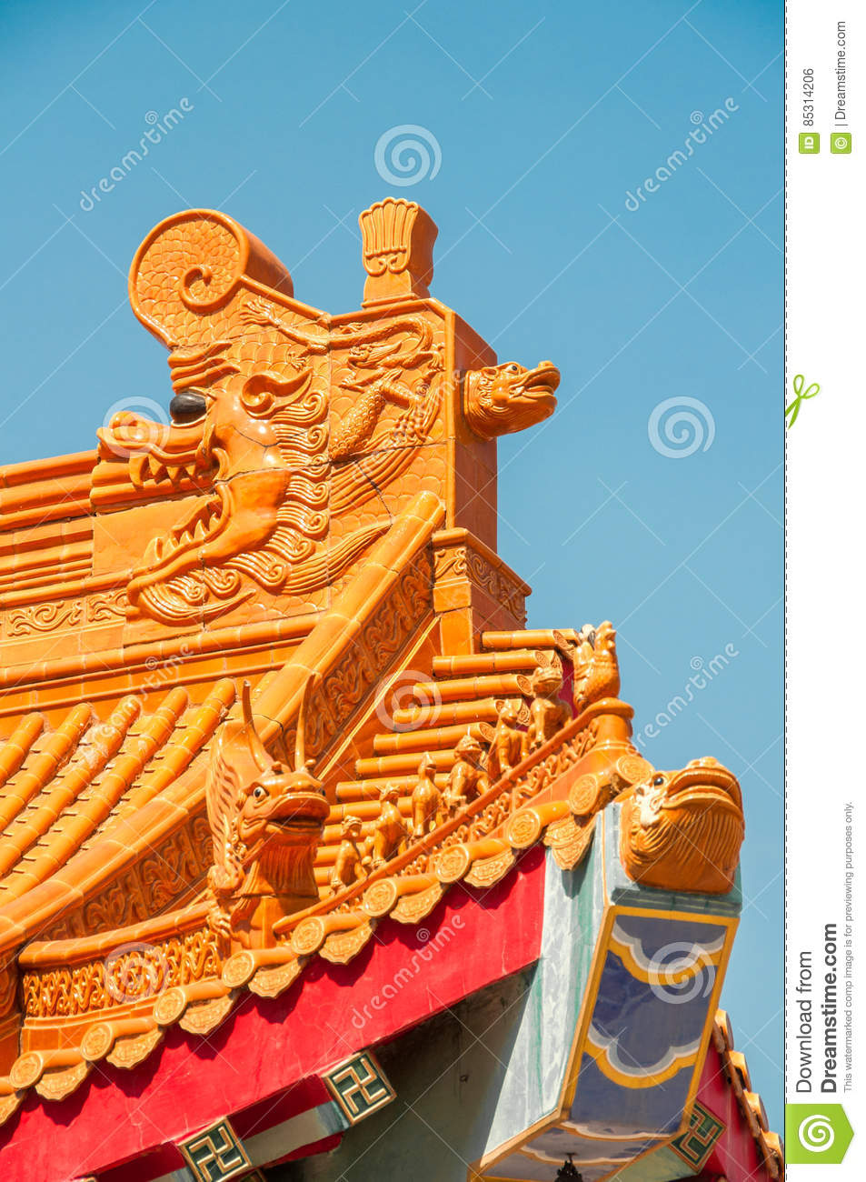 Chinese Zodiac on temple roof