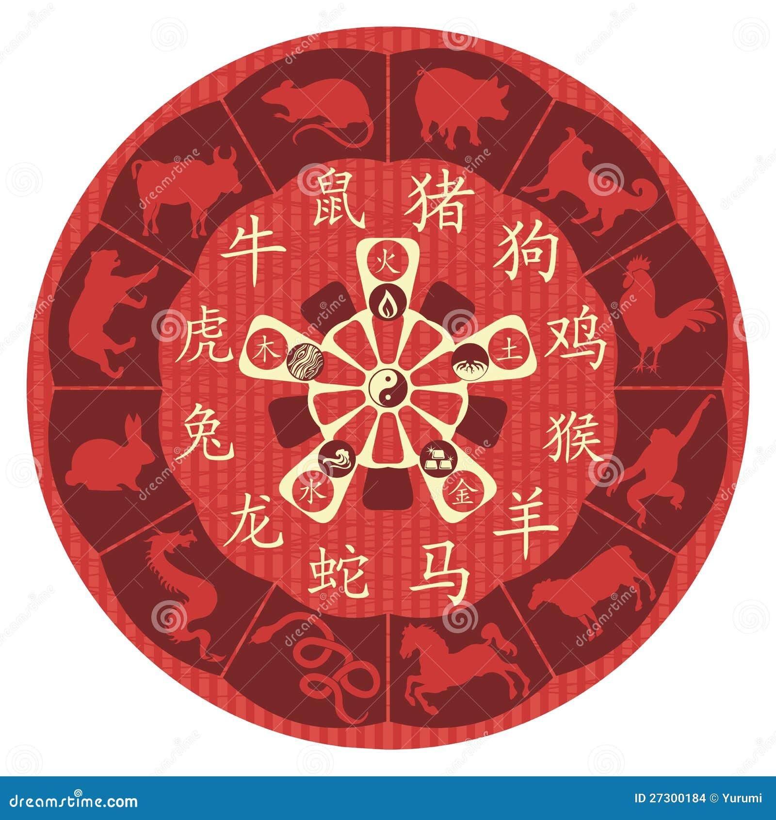Chinese Zodiac Wheel Stock Images Image 27300184
