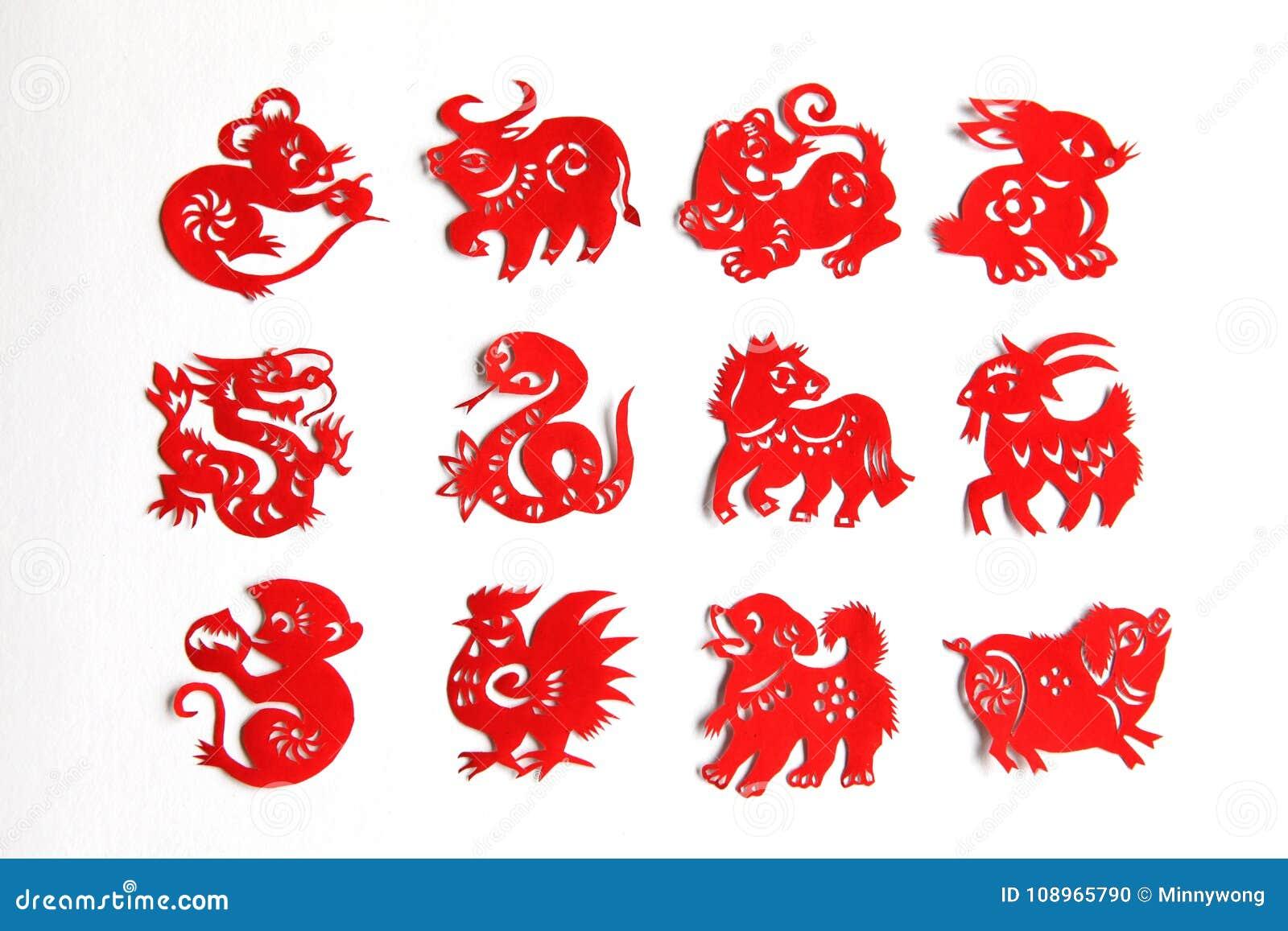 The Chinese Zodiac, 12 Zodiac Animals, Chinese papercutting