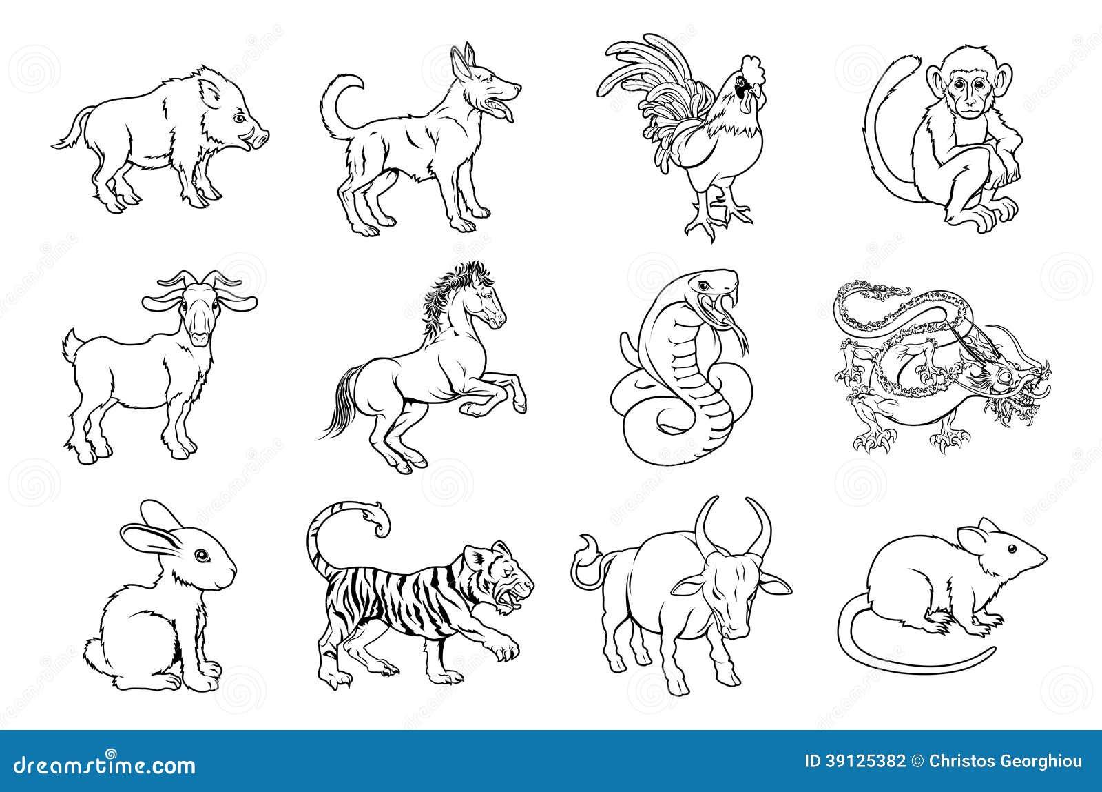 der zodiac