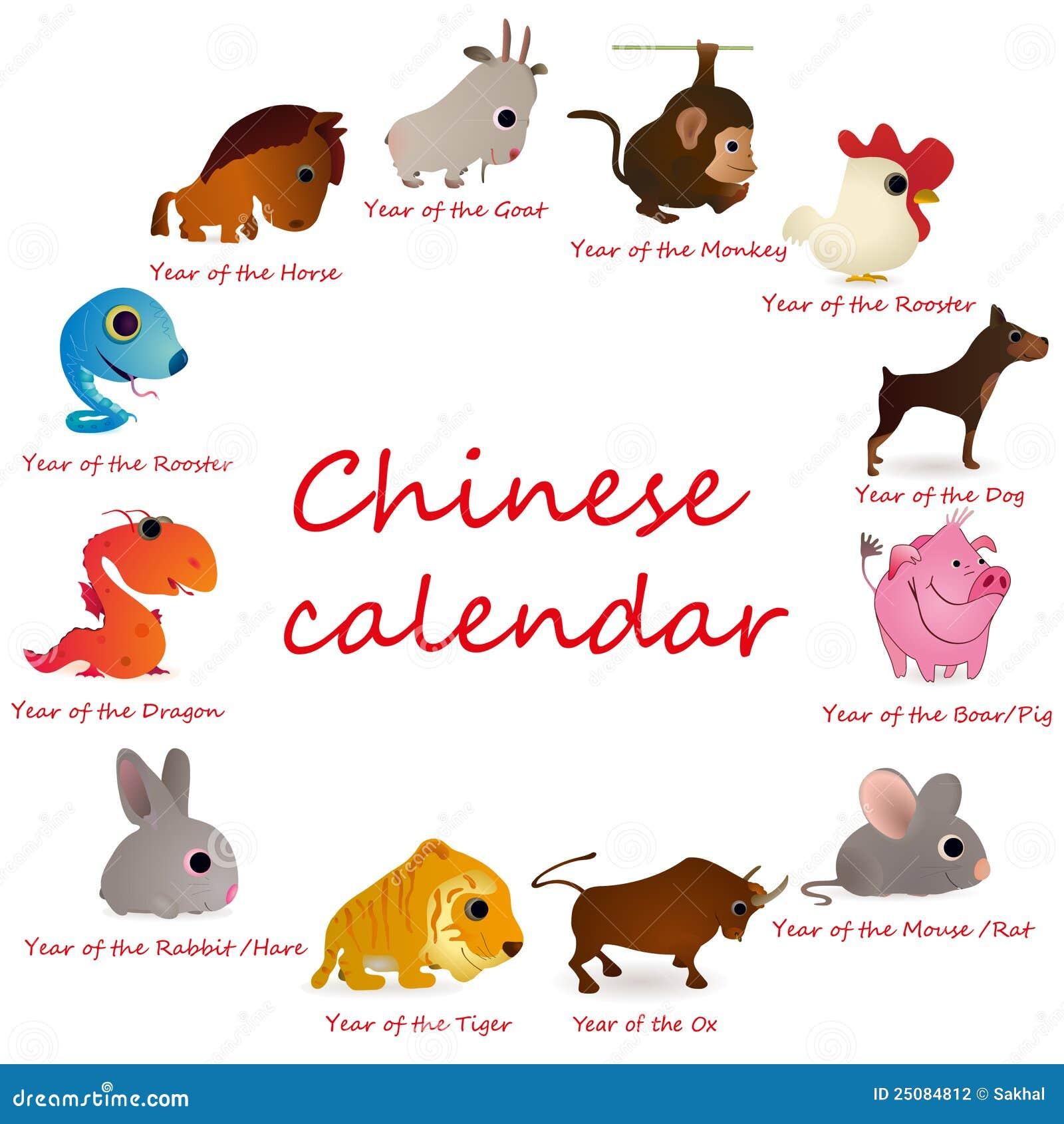 chinesischer kalender mit 12 tieren stockfotografie bild. Black Bedroom Furniture Sets. Home Design Ideas