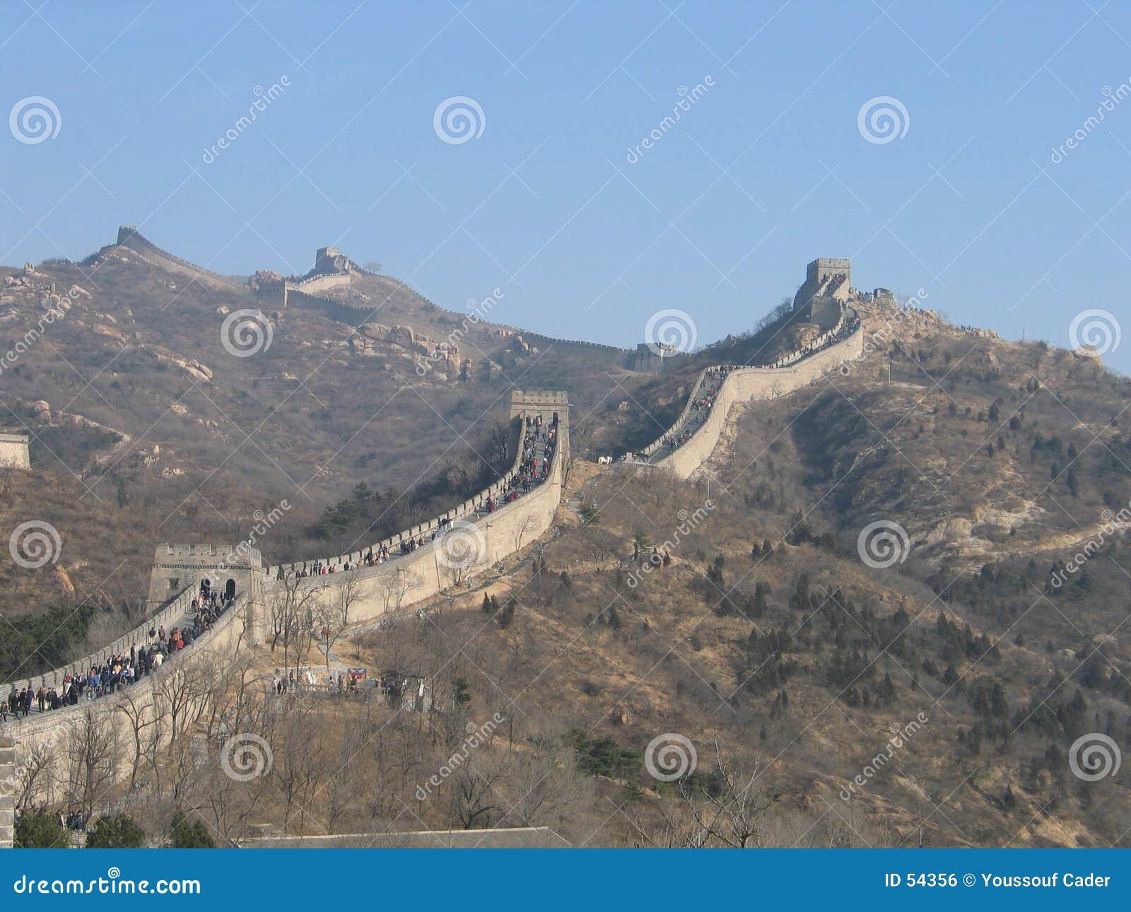 Chiny 1 wielki mur.
