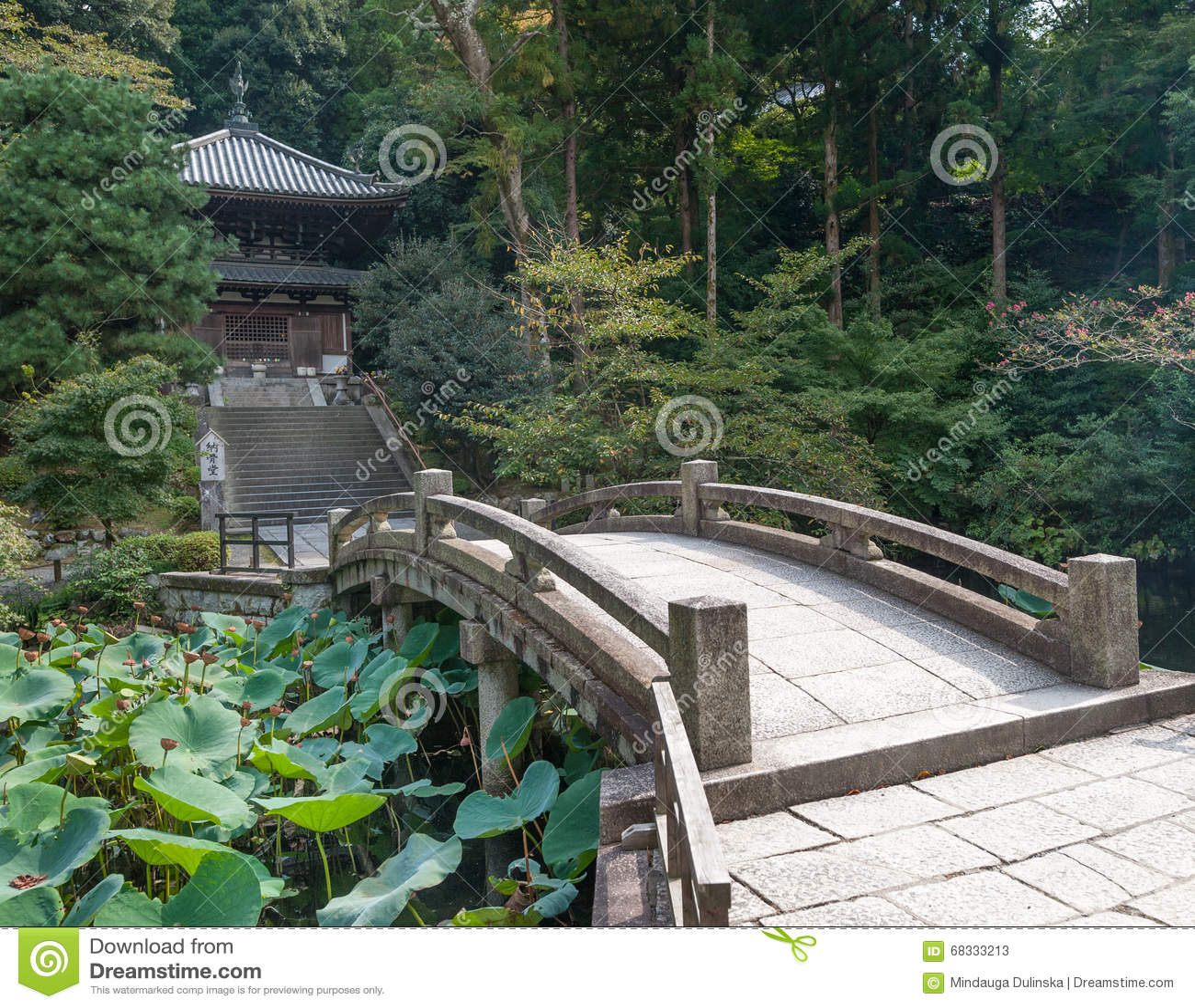 Chion-in Heiligdomtuin, Tempel in Higashiyama -higashiyama-ku, Kyoto, Japan Hoofdkwartier van jodo-Shu Shri
