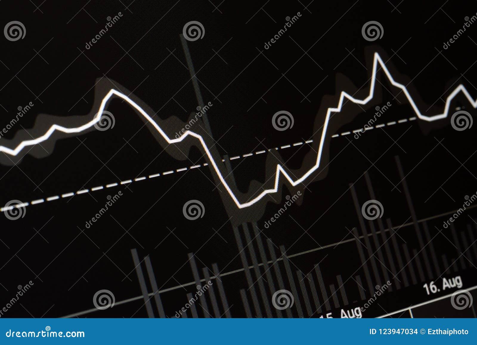 Chiuda su della linea e del volume di tendenza per il backg del grafico di borsa valori
