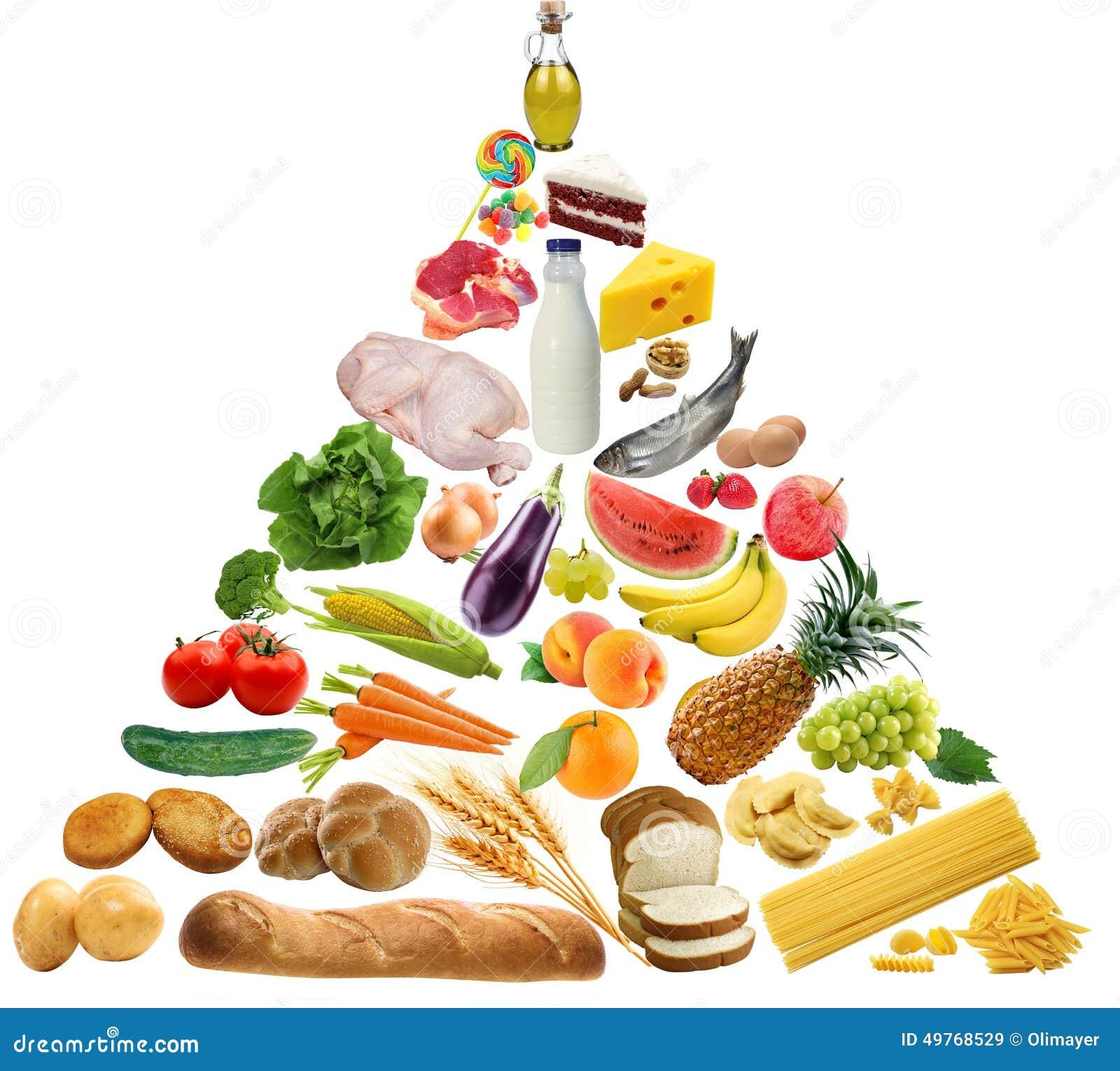Chlebowa serowa jedzenia owoc odizolowywający mięsa mleka dokrętki ostrosłupa warzywa biały