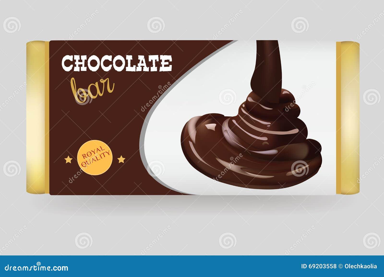 Design A Chocolate Box Ppt