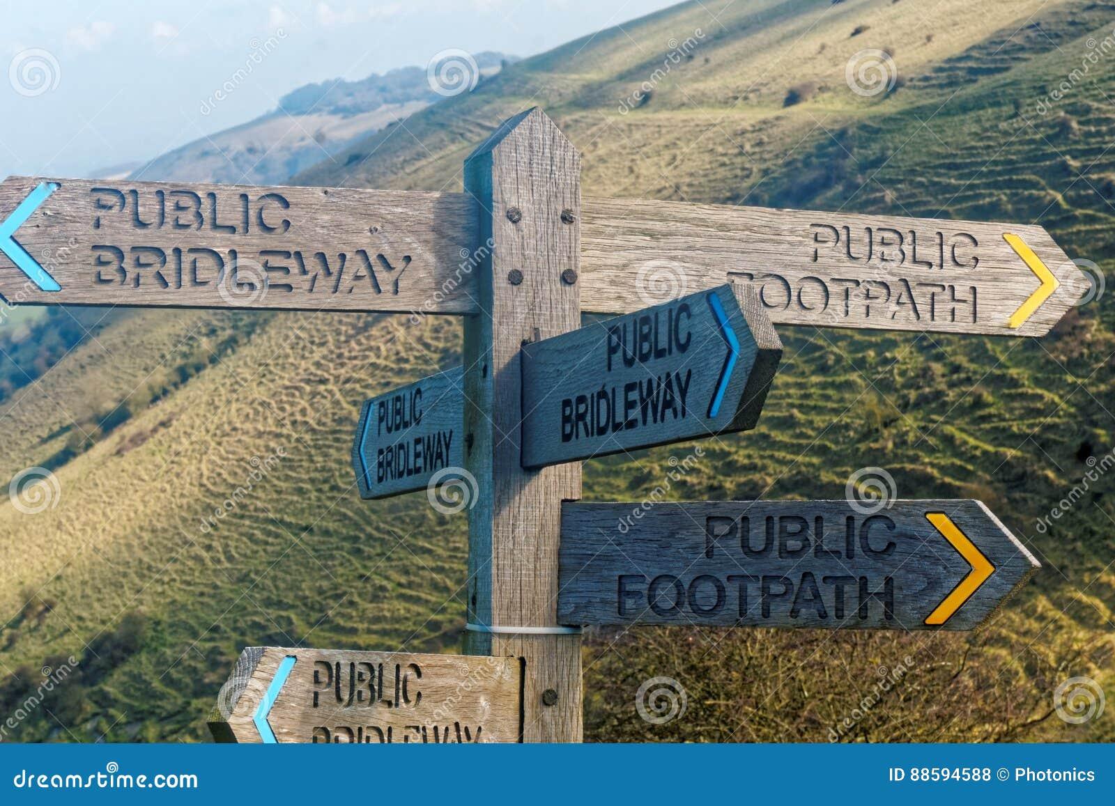Choice of Paths