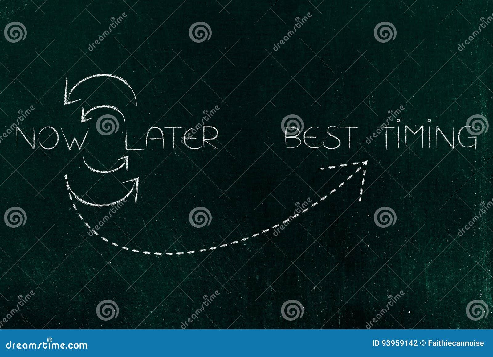 Choisissez la meilleure synchronisation entre maintenant ou plus tard un cycl répétitif