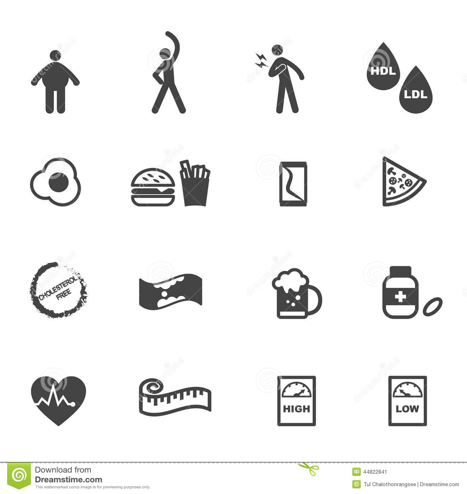 Cholesterol icons