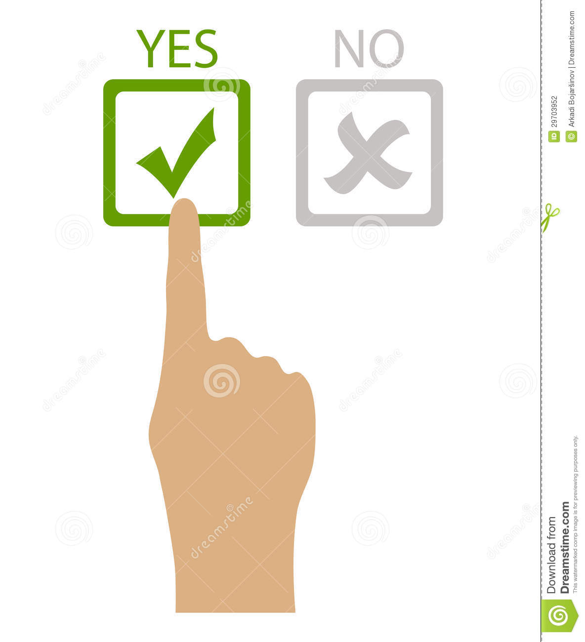 how to decide yes or no
