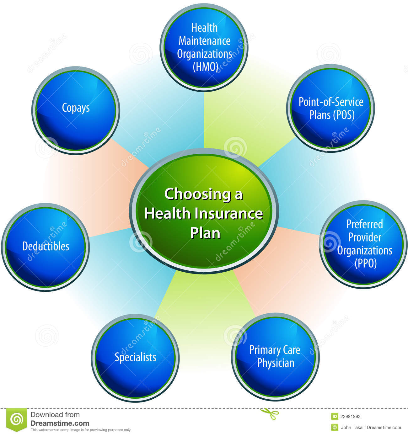 how to choose health insurance deductible