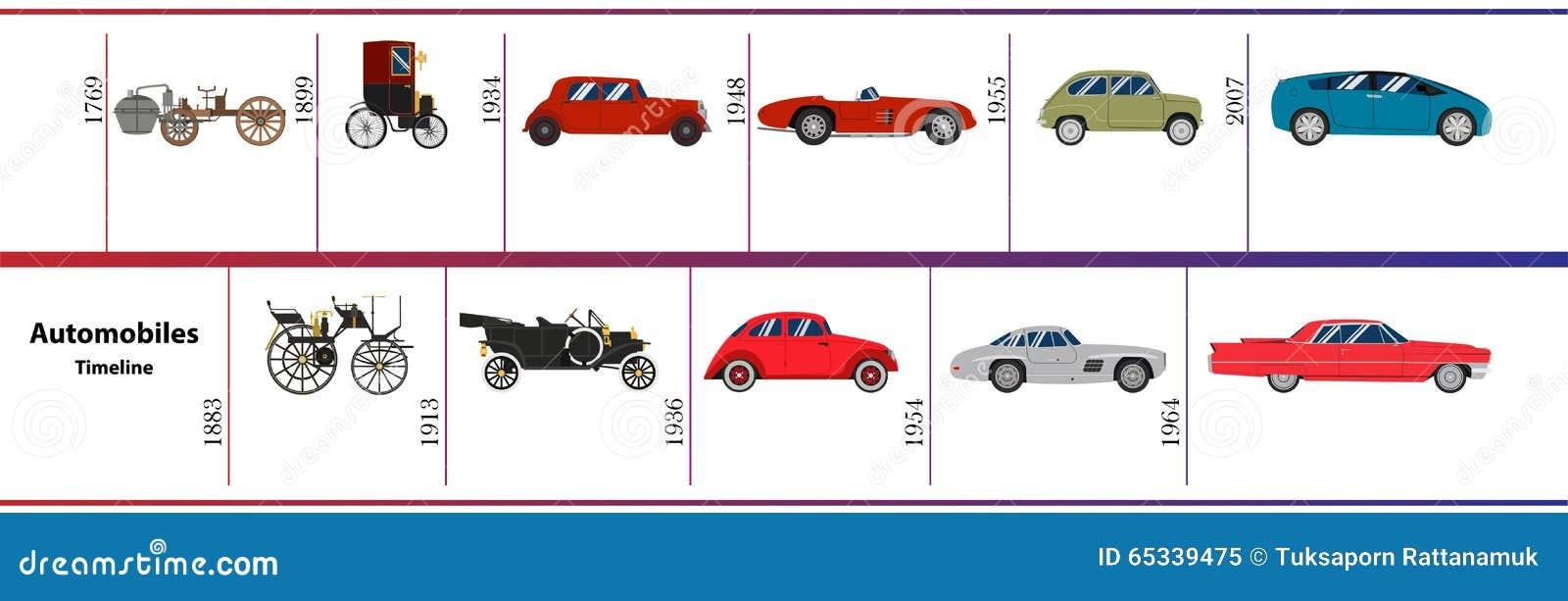 chronologie d 39 automobiles illustration de vecteur image 65339475. Black Bedroom Furniture Sets. Home Design Ideas