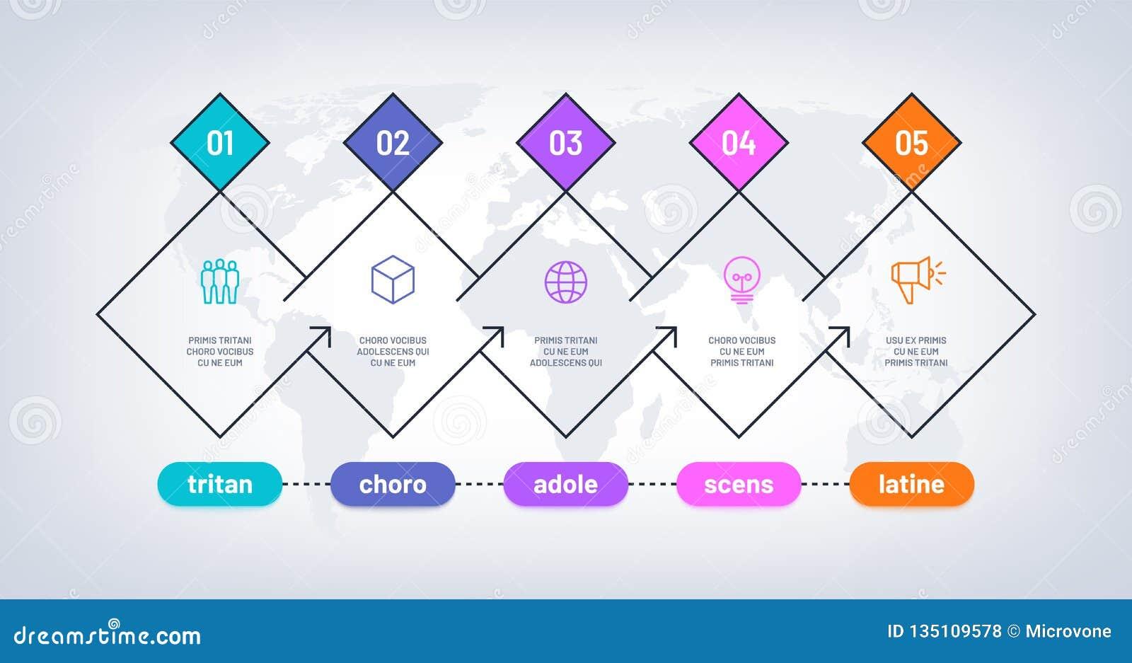 Chronologie Infographic De grafiek van het geschiedenisproces met 5 stappen op wereldkaart De mijlpalen van de bedrijfsoptiesvoor