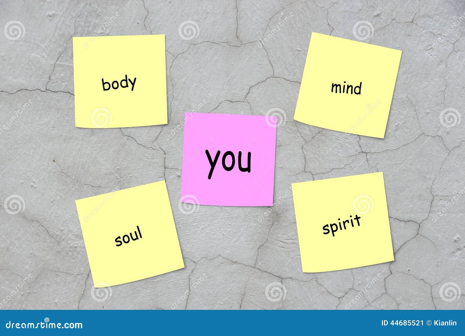 Ciała Umysłu Duszy Duch Ty Obraz Stock Obraz Złożonej Z Dusza