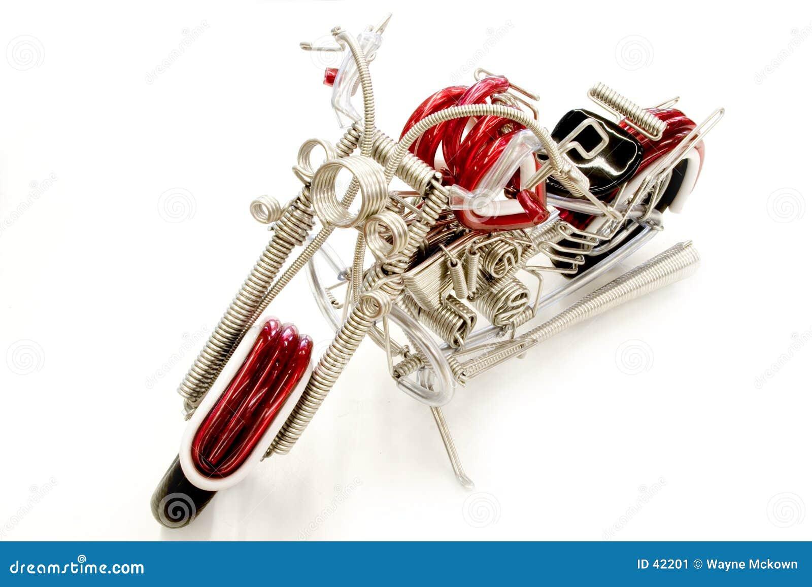 Ciclo da mola