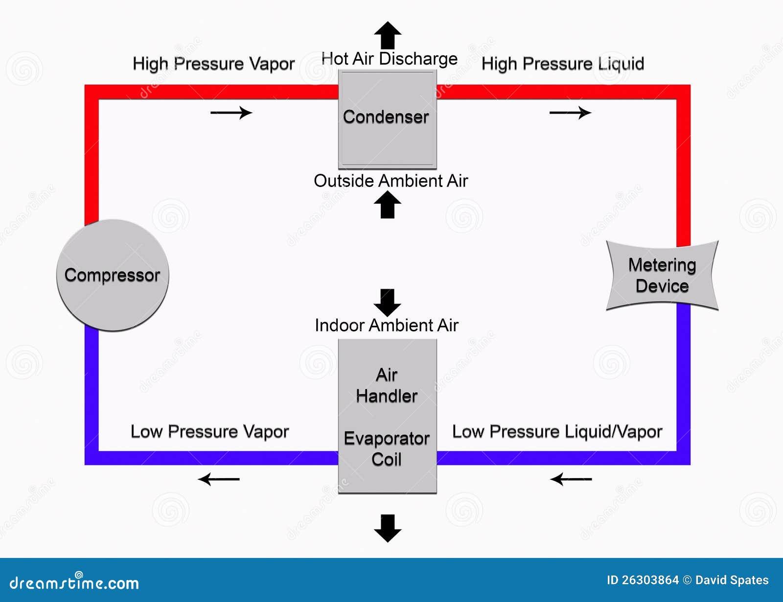 pressure temperature relationship calculator by name