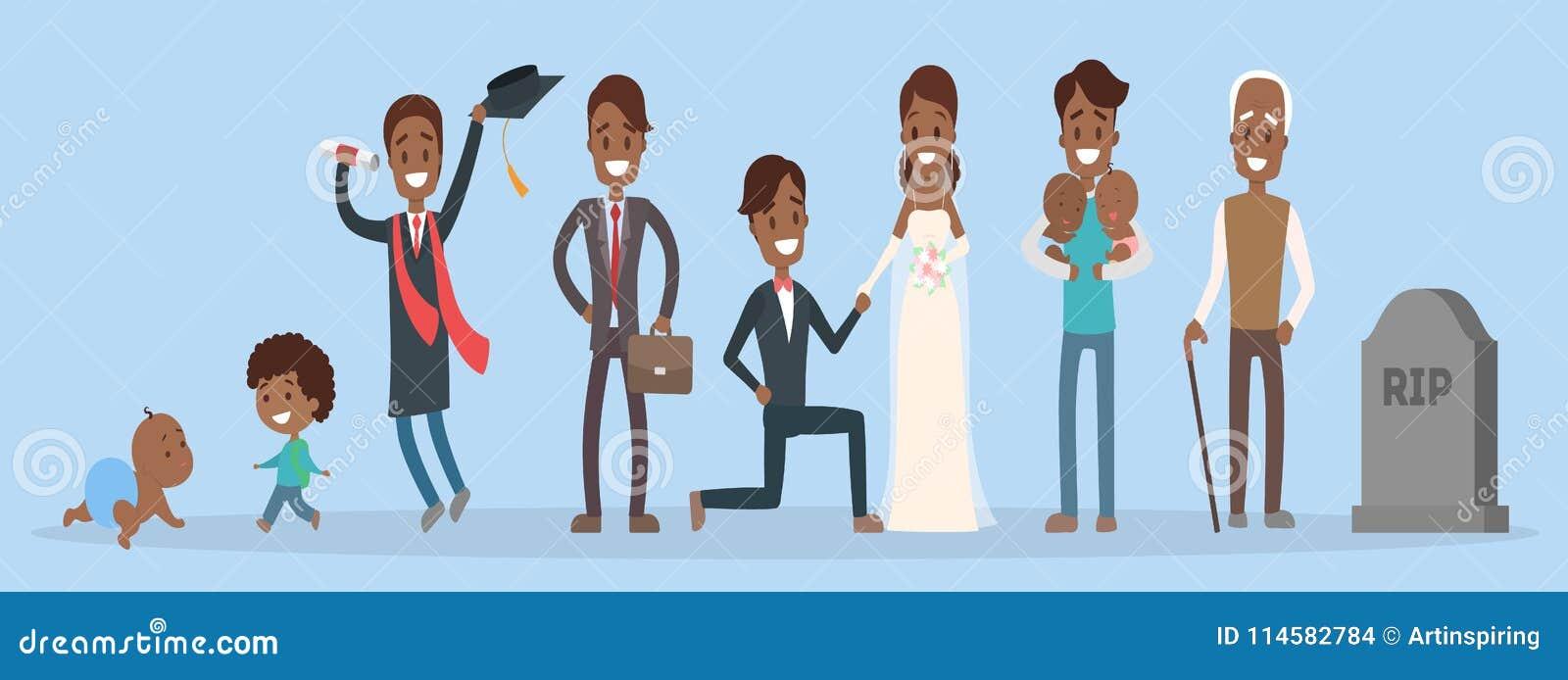 Ciclo Vital Del Ser Humano On Emaze: Ciclo De Vida Do Homem Ilustração Do Vetor. Ilustração